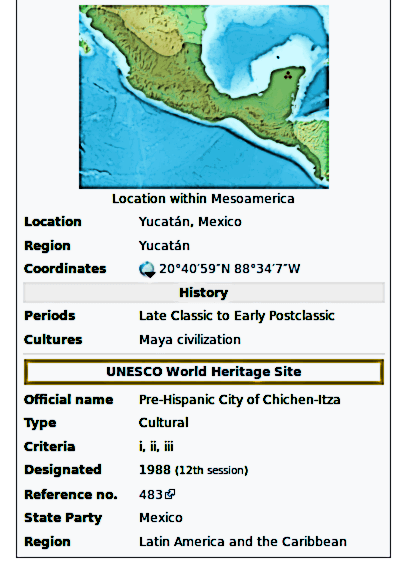 Location of the Famous Ancient City of Chichen Itza